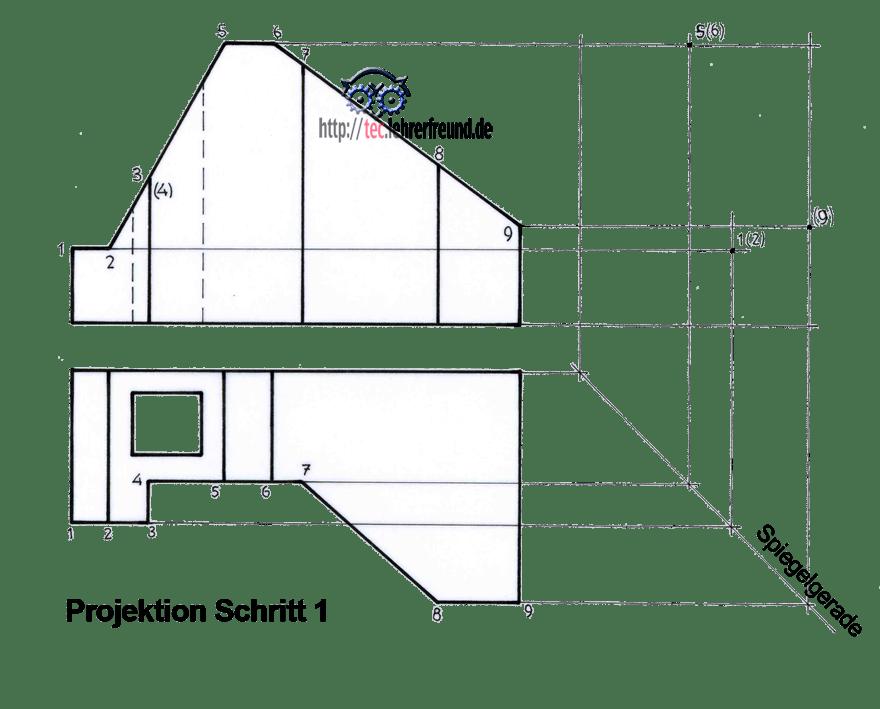 Projektion eines prismatischen Koerpers