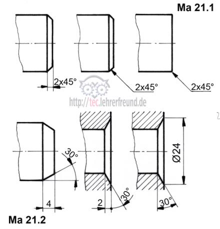 bema ungsregeln 3 tec lehrerfreund. Black Bedroom Furniture Sets. Home Design Ideas