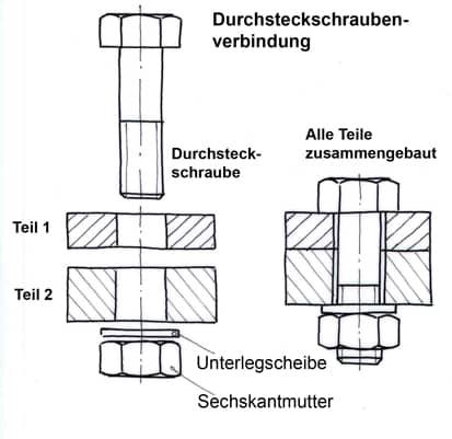Geometrische illusionen besides Gitarre Lernen together with Kommunion likewise Bundeslaender Puzzle additionally Showthread. on wo