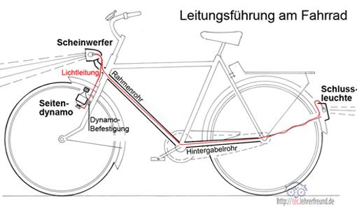 Fahrrad Lichtanlage Tec Lehrerfreund