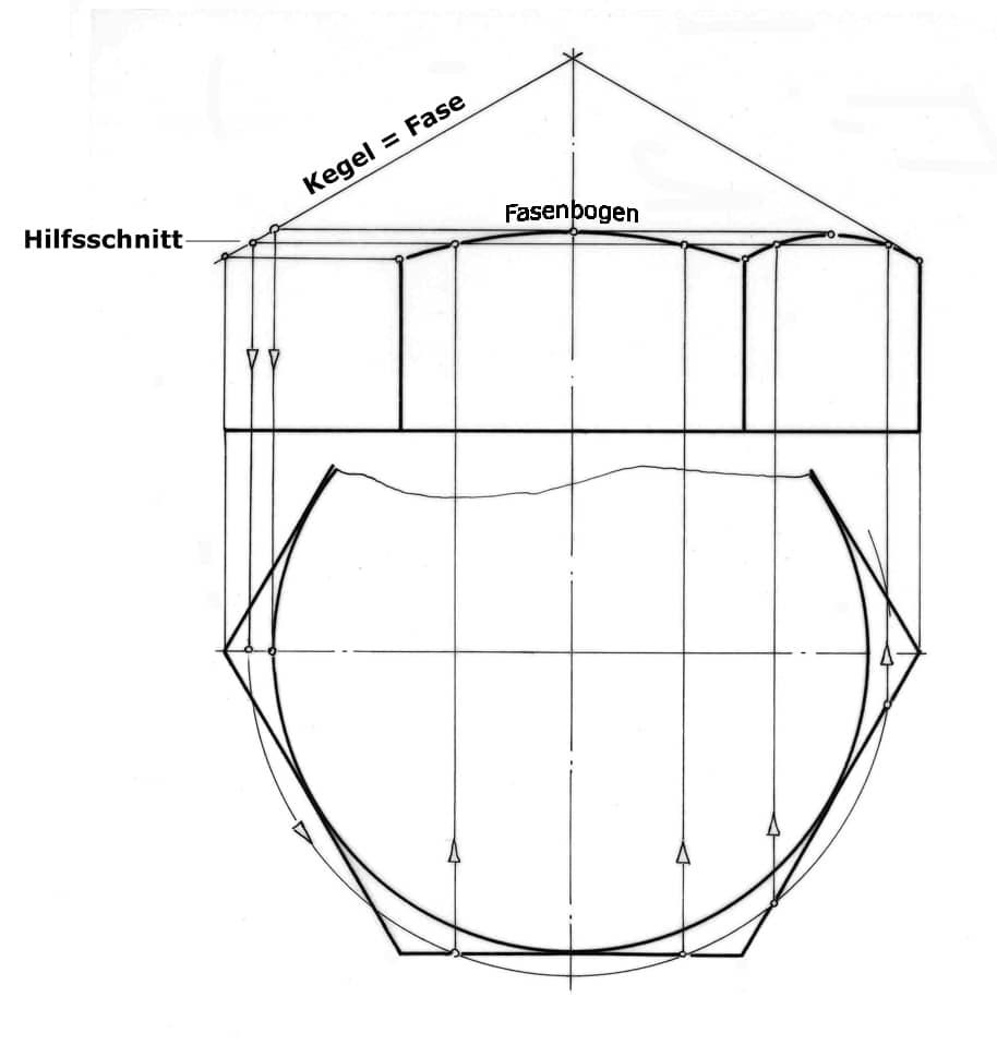 sechskant fasenbogen tec lehrerfreund. Black Bedroom Furniture Sets. Home Design Ideas
