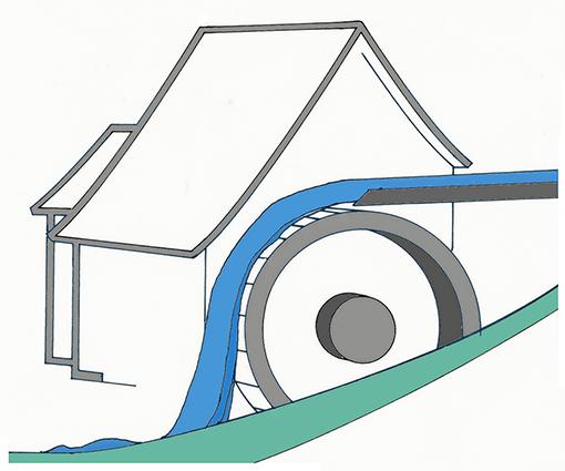Logo Wasserrrad