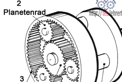 Planetengetriebe (1) • tec.Lehrerfreund