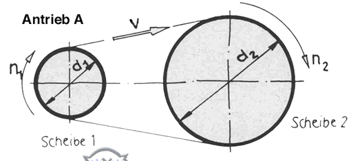 Riementrieb berechnung tec lehrerfreund for Statik formelsammlung