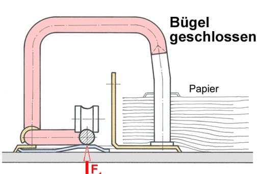 Aktenordner (Leitzordner): Arbeitsblatt • tec.Lehrerfreund