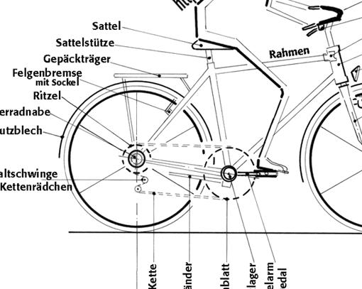 Fahrrad fachausdr cke bauteile rahmen und lenkervorbau for Statik rahmen berechnen