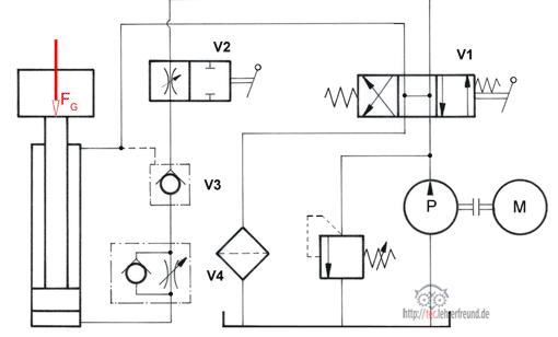 hydraulische antriebe tec lehrerfreund. Black Bedroom Furniture Sets. Home Design Ideas