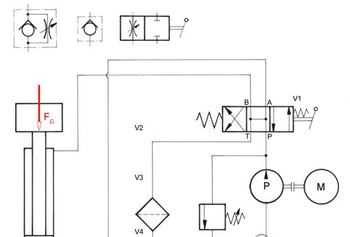 Hydraulische Antriebe • tec.Lehrerfreund