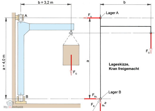 Allgemeines kr ftesystem rechnerische for Stabwerk berechnen