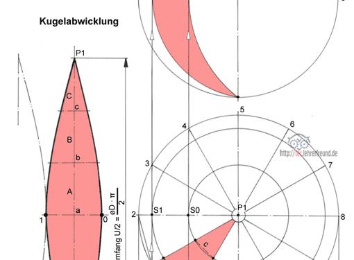 Körperoberfläche Berechnen : die kugel und ihre abwicklung tec lehrerfreund ~ Themetempest.com Abrechnung